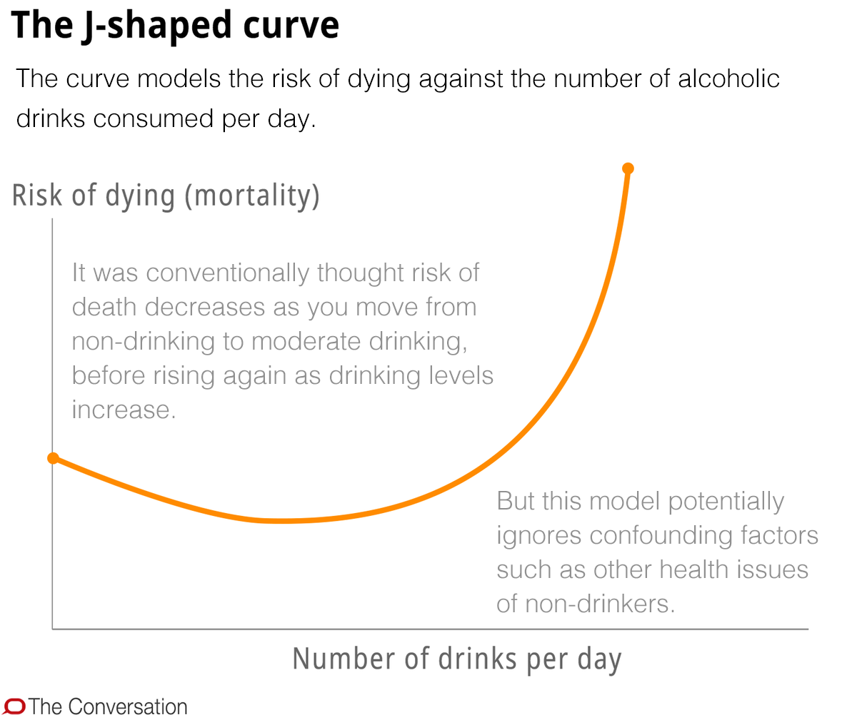 Health check: is moderate drinking good for me?