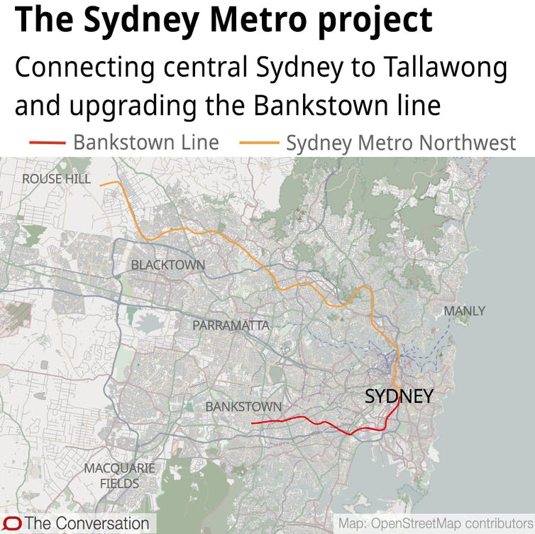 Which lines are priorities for Sydney Metro conversion? Hint: it's not Bankstown