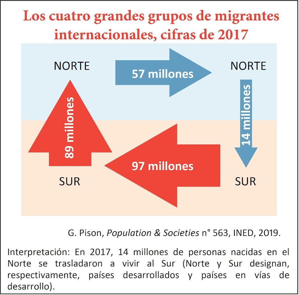 En Qué Lugar Del Mundo Hay Más Inmigrantes