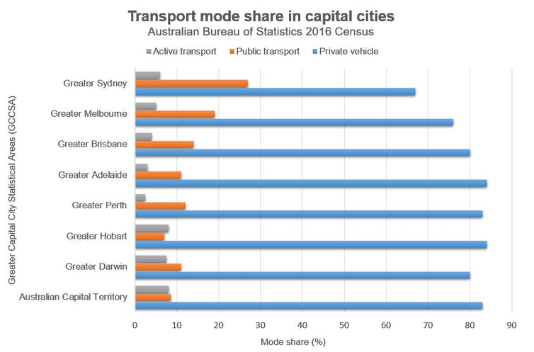 Banning 'tiny vehicles' would deny us smarter ways to get around our cities