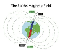 A human magnetic sense that lets your brain detect the Earth's magnetic field-2