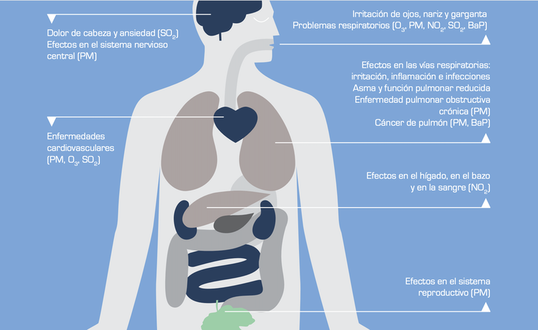 Urge endurecer la normativa contra la contaminación, que mata a 400.000 europeos cada