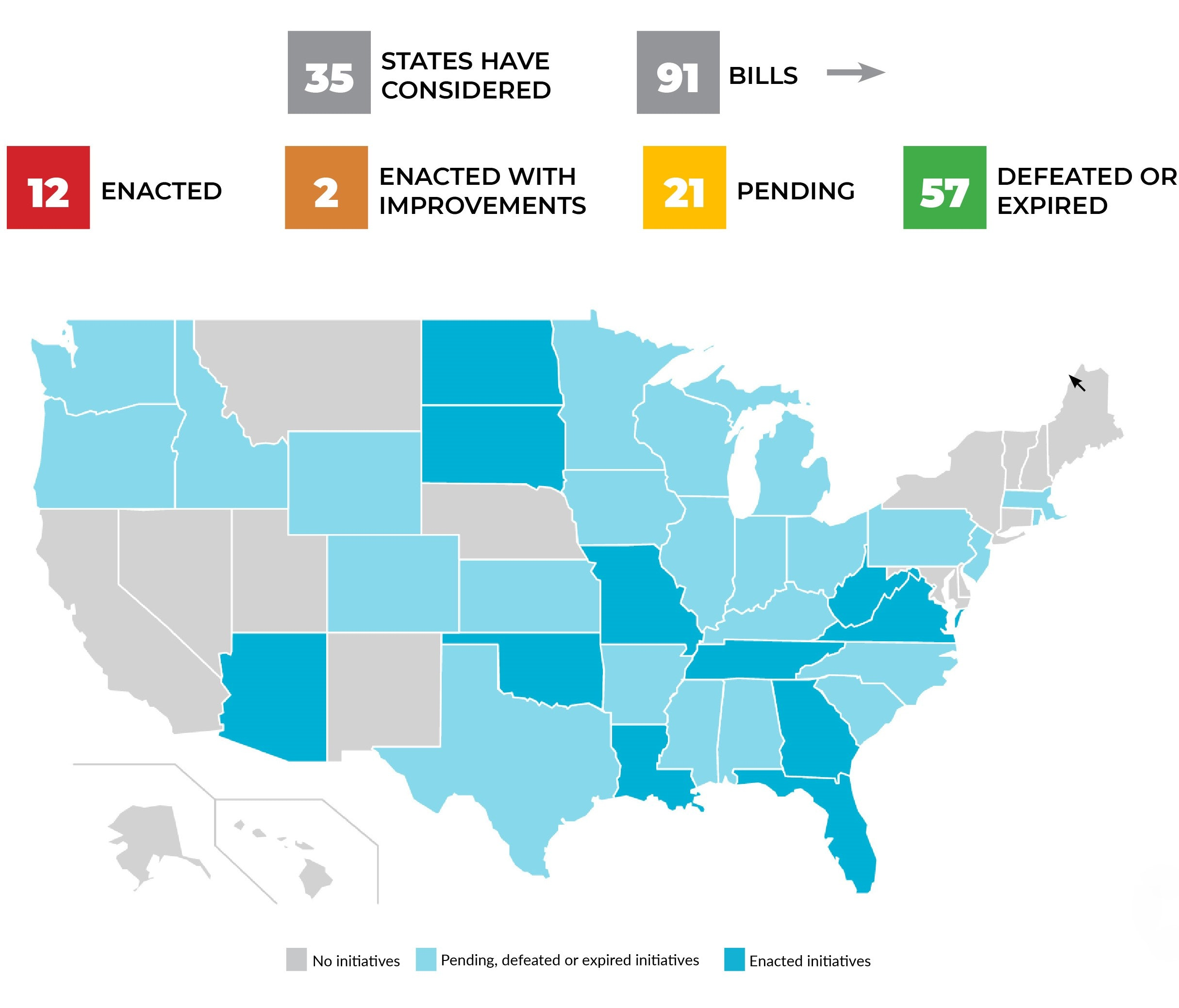 Initiatives at the state and federal level since November 2016 that aim to restrict the rights of Americans to protest are all over the map. Source International Center for Not for Profit Law