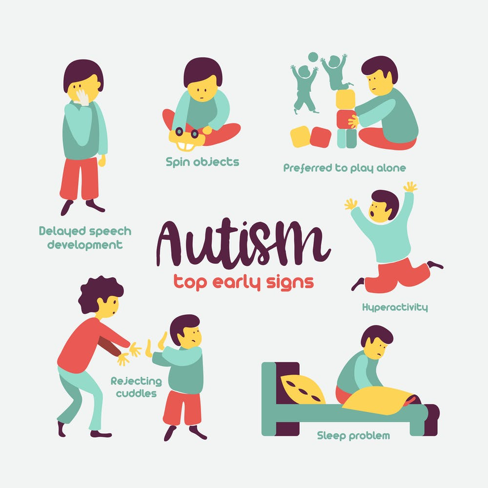 Uncovering Early Signs Of Autism >> A Drug For Autism Potential Treatment For Pitt Hopkins Syndrome
