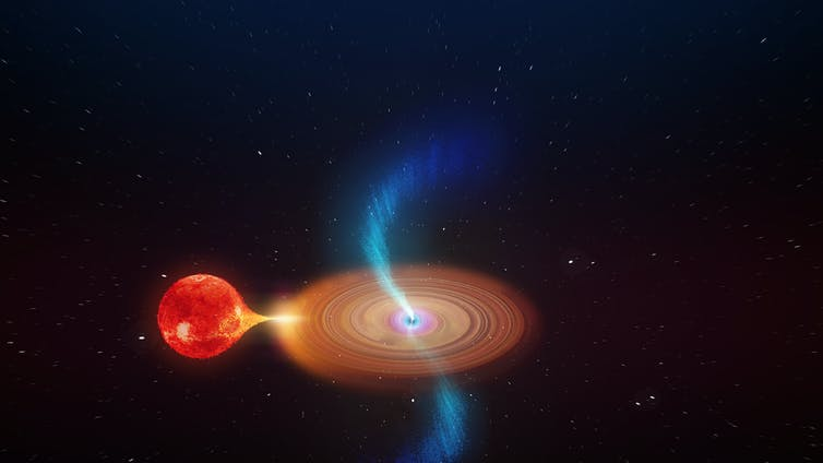 wobbling jets from a black hole that's 'feeding' on a companion star