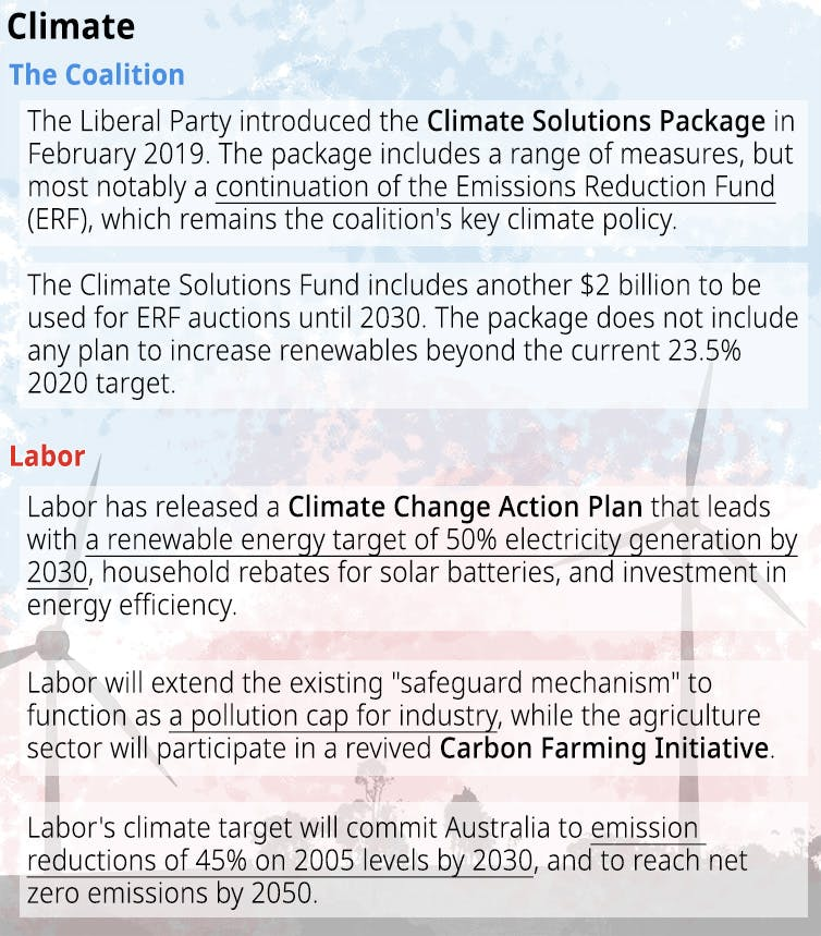 key policy offerings from Labor and the Coalition in the 2019 federal election