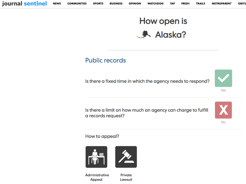 Secrecy versus sunshine: Efforts to hide government records never stop