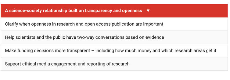 Table: A science-society relationship built on transparency and openness.
