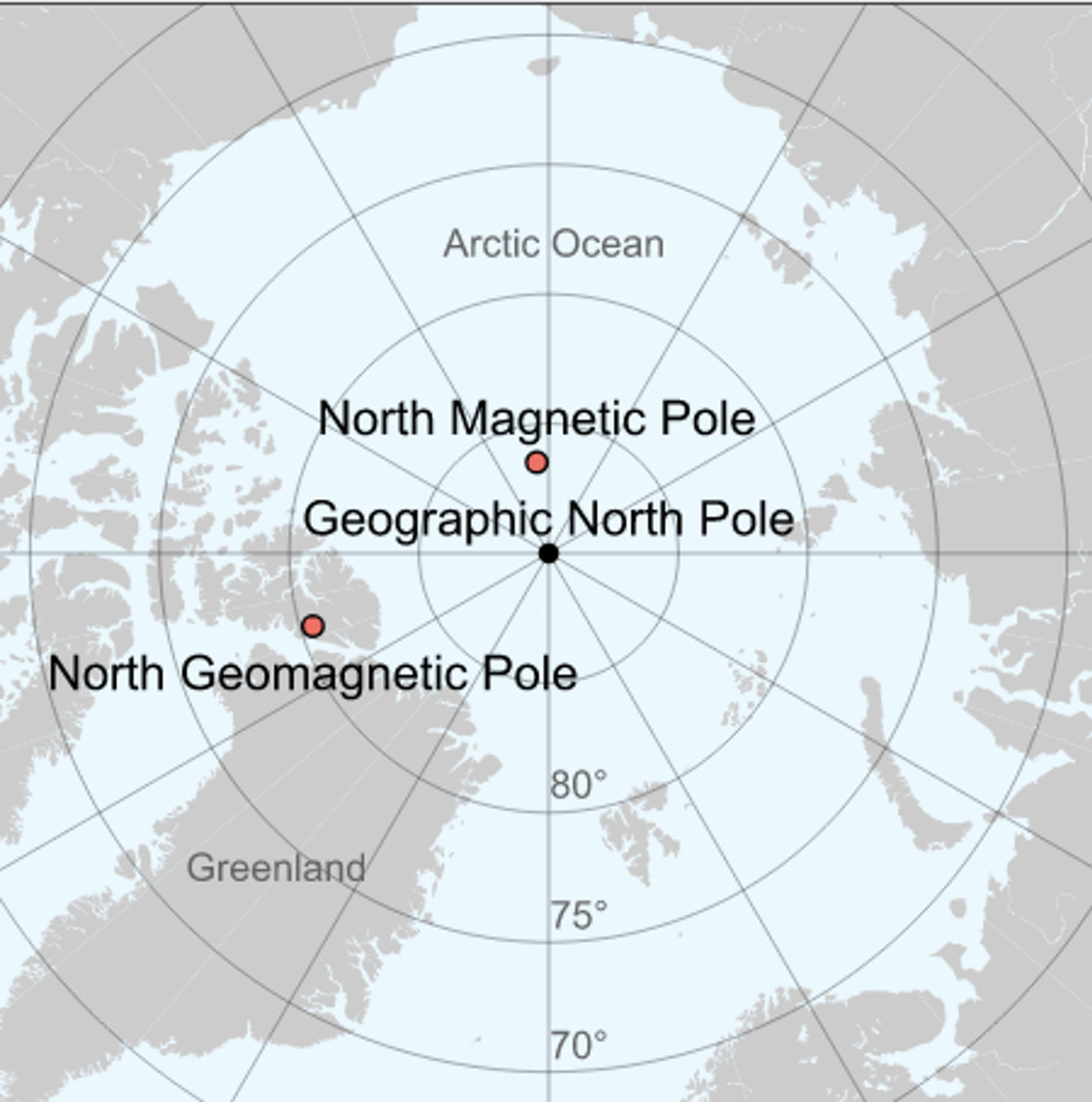 Magnetic versus geomagnetic poles. wikipedia., CC BY-SA