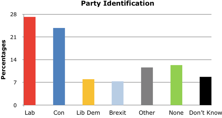 Can party loyalty prevail? Author provided