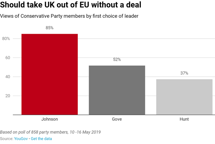 Can't wait for that no-deal feeling.