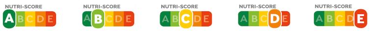 Les cinq classes du NutriScore sont facilement identifiables.