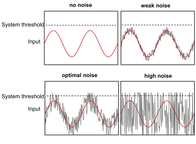 Like to work with background noise? It could be boosting your performance