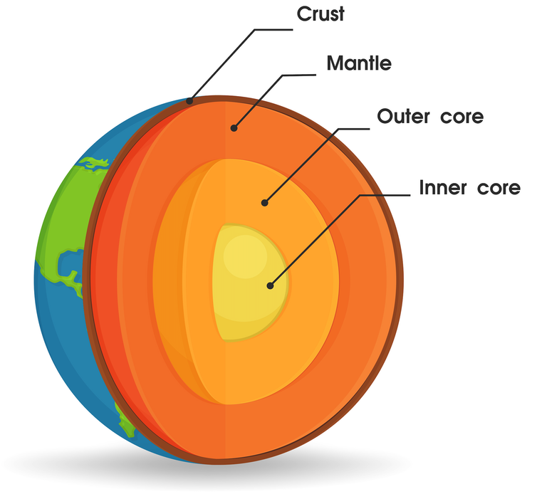 Earth's core has been leaking for billions of years