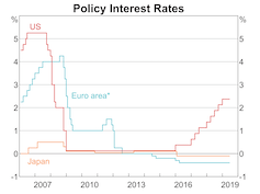 welcome to the bizarro world of negative interest rates