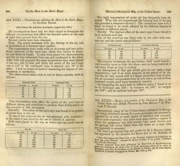 Eunice Newton Foote's paper, Circumstances Affecting the Heat of the Sun's Rays, American Journal of Science, 1857.