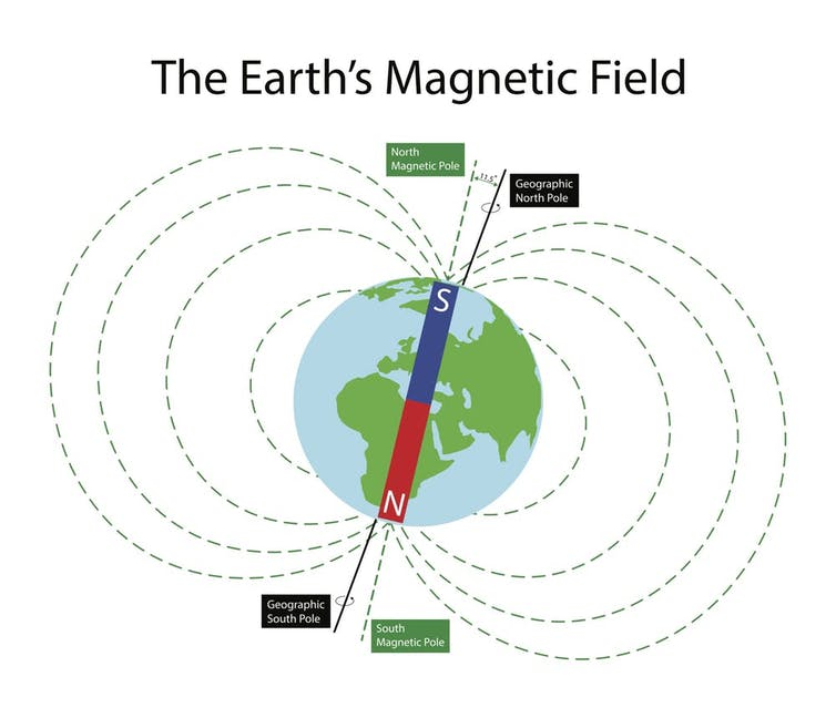 Explainer: what happens when magnetic north and true north align?
