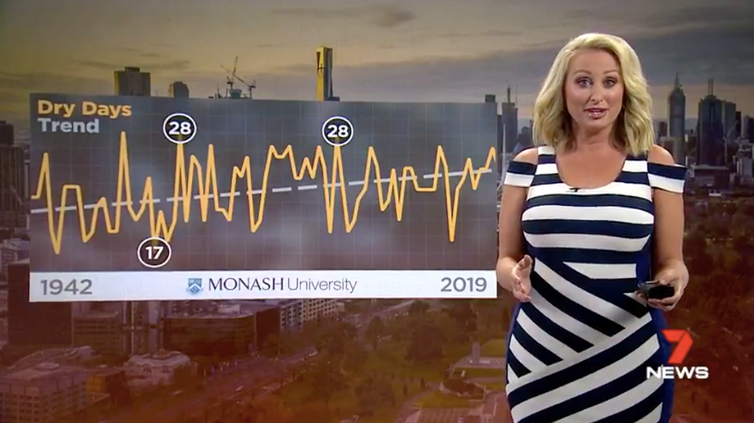 We want to learn about climate change from weather presenters, not politicians