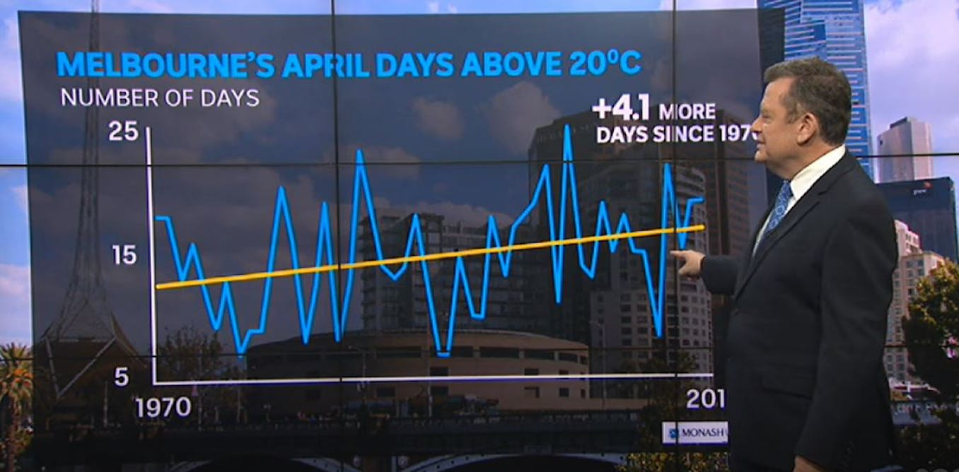 We want to learn about climate change from weather presenters, not politicians - The Conversation AU