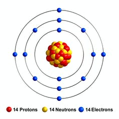 A basic diagram of a silicon atom.