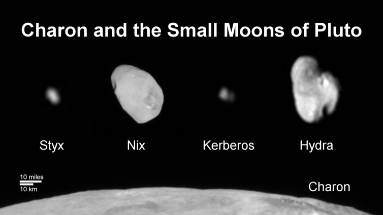 What it means to be a planet: Charon and small moons of Pluto