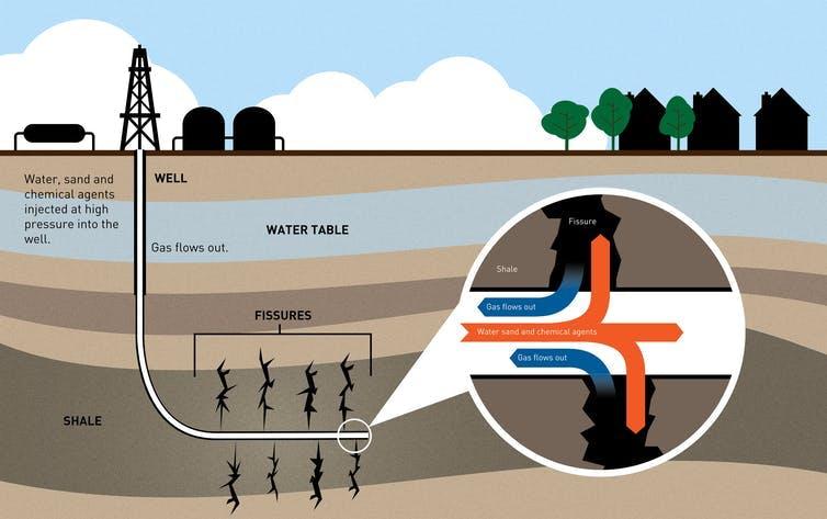 Fracking story image