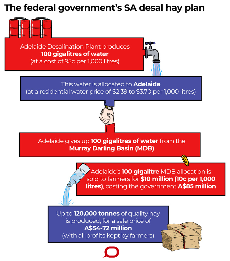the $85 million plan to desalinate water for drought relief