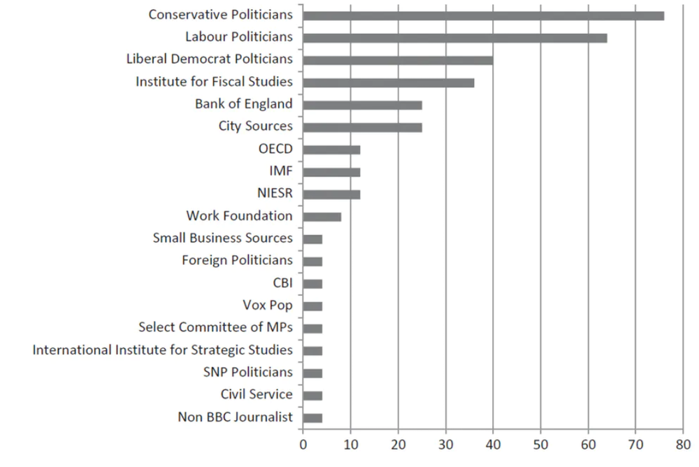 UK election 2019: why the BBC's approach to the IFS is a