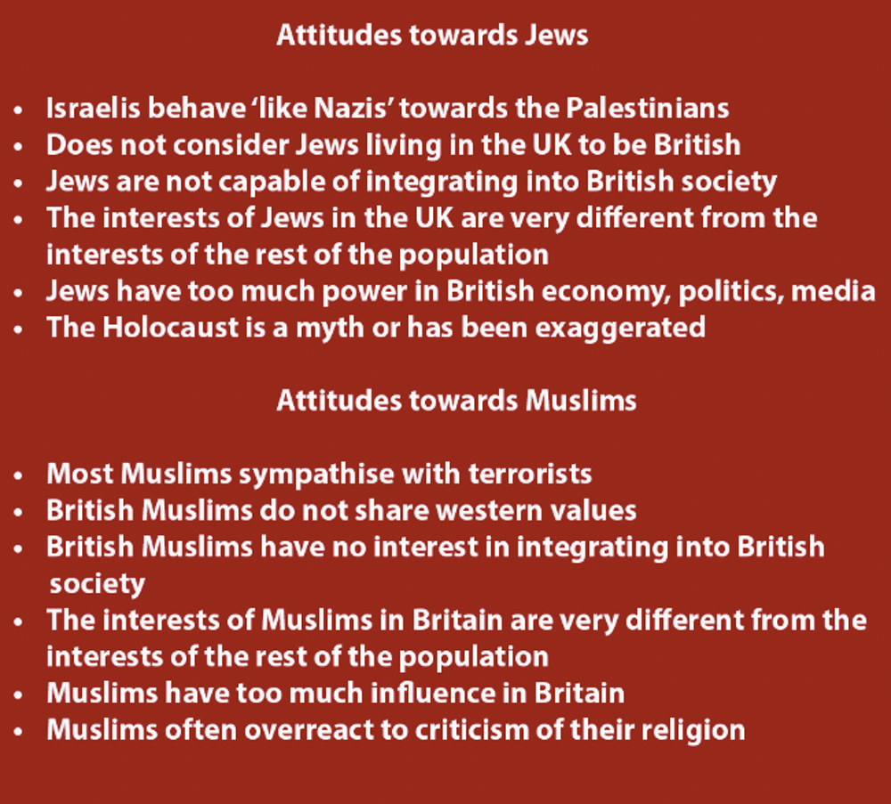 Researchers Asked 2 500 Jewish And Muslim People What They Find Offensive Here S What They Said