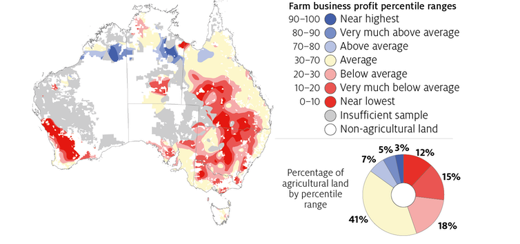 New study: changes in climate since 2000 have cut Australian farm profits 22%