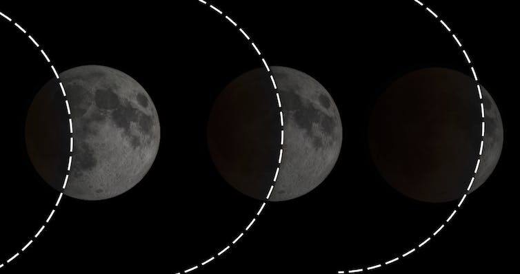 Moon myths: phases of the moon