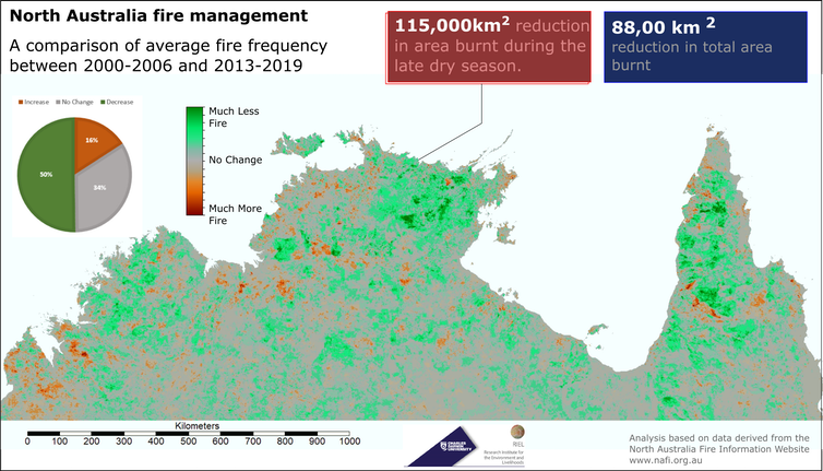 The world's best fire management system is in northern Australia, and it's led by Indigenous land managers