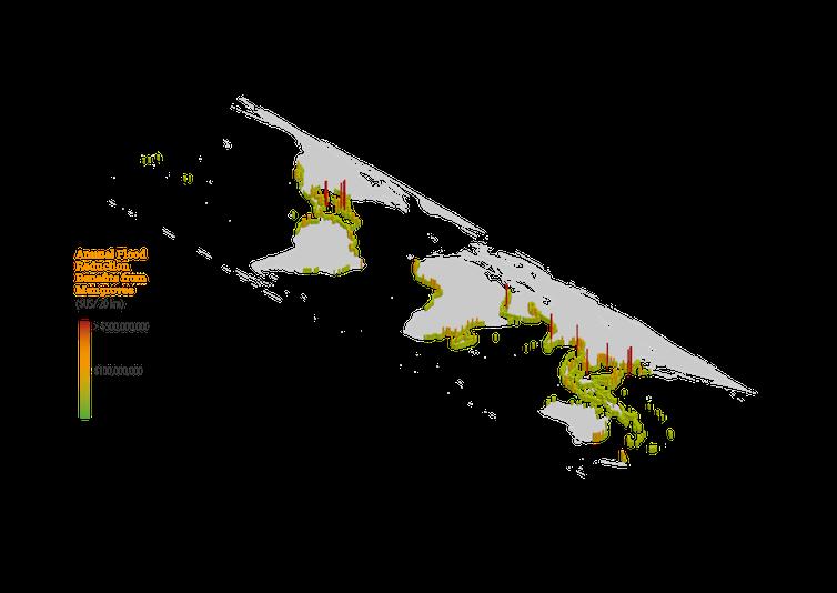Coastal stretches, mangroves