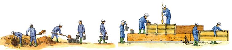 Pisé : la terre peu humide est compactée à l'aide d'une dame (pisoir) dans des coffrages en bois (banches). Source : Arnaud Misse.
