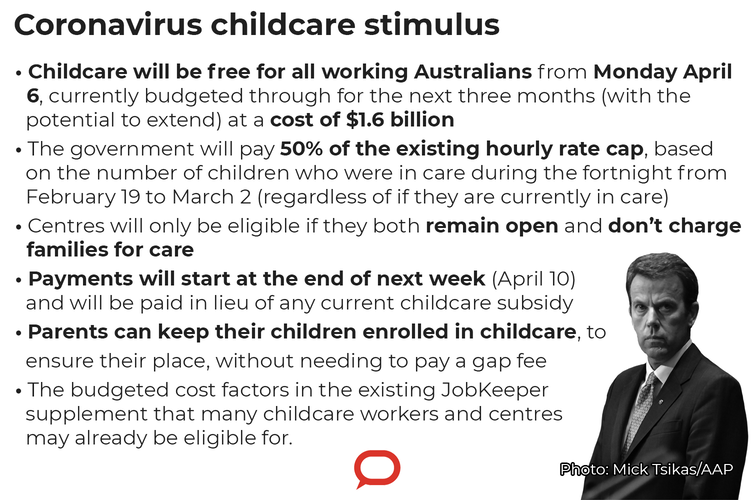 Morrison has rescued childcare from COVID-19 collapse –but the details are still murky