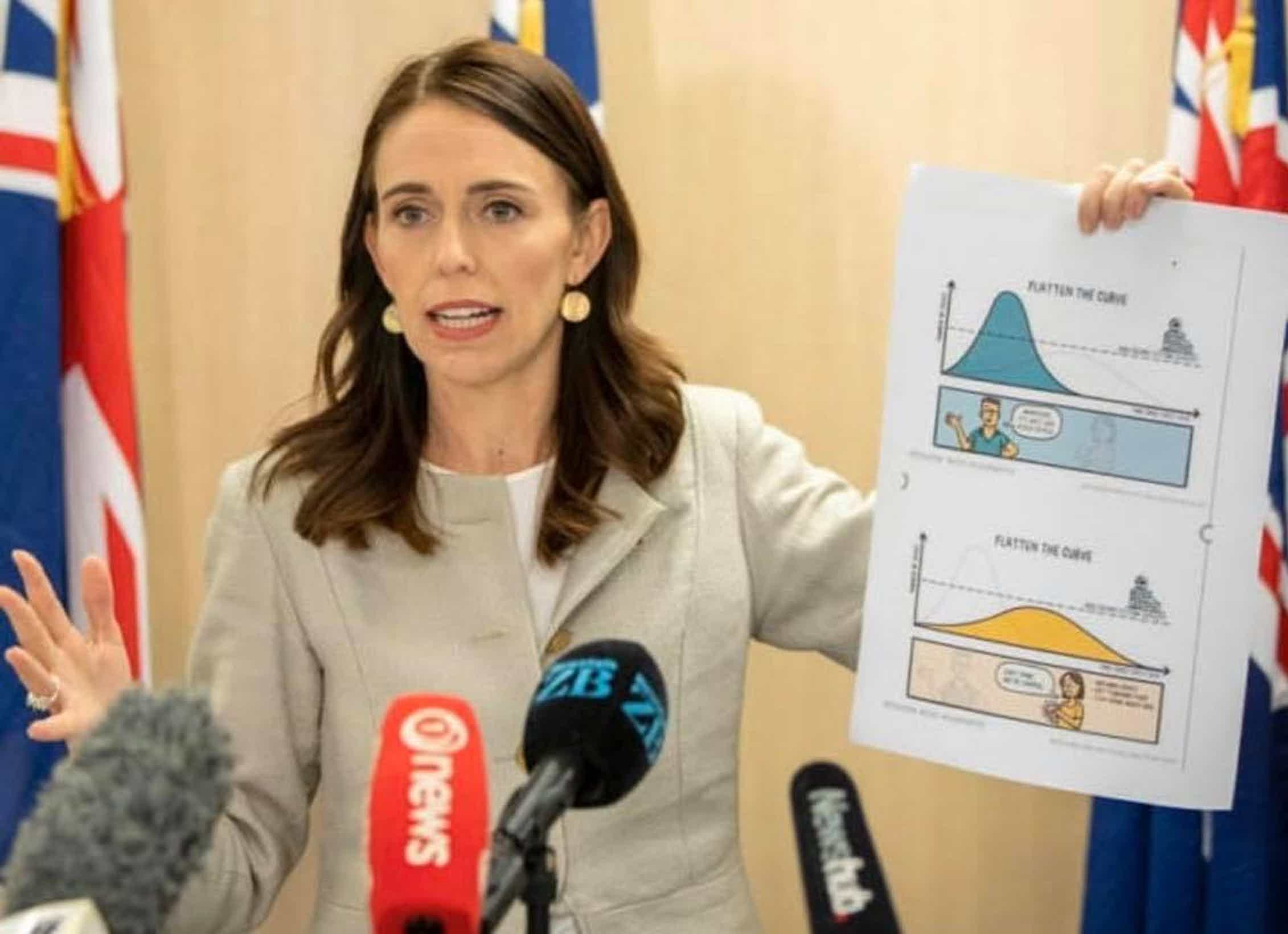 Three reasons why Jacinda Ardern's coronavirus response has been a masterclass in crisis leadership