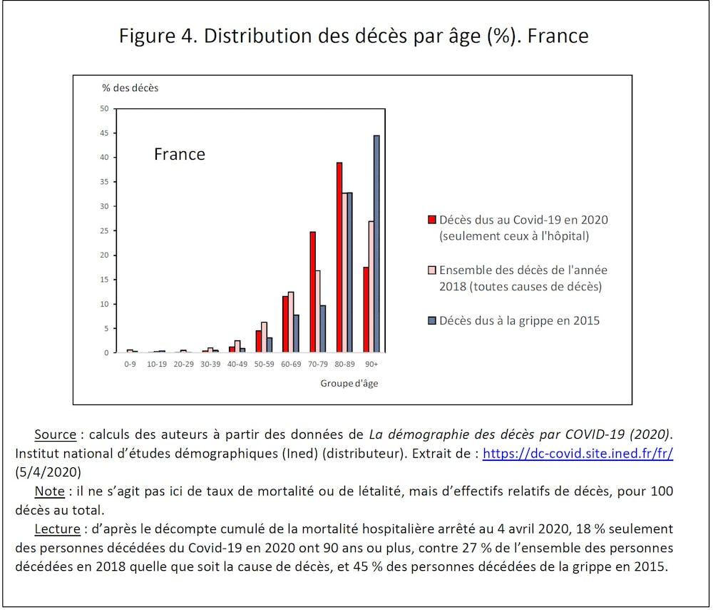 Comment La France Compte T Elle Ses Morts