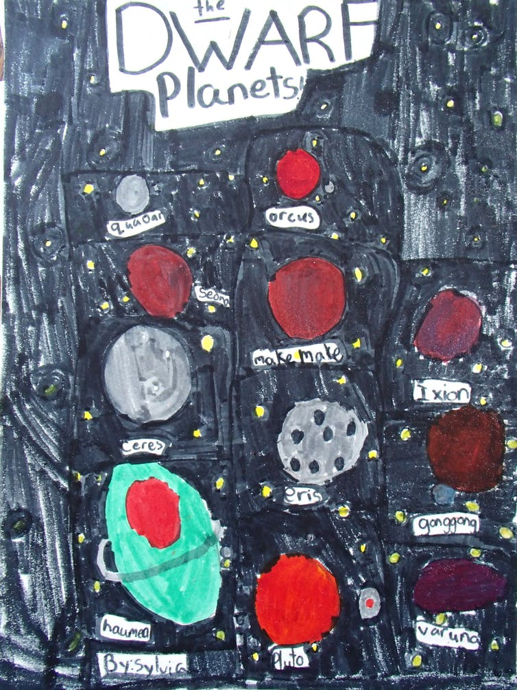 A child's drawing of known dwarf planets.