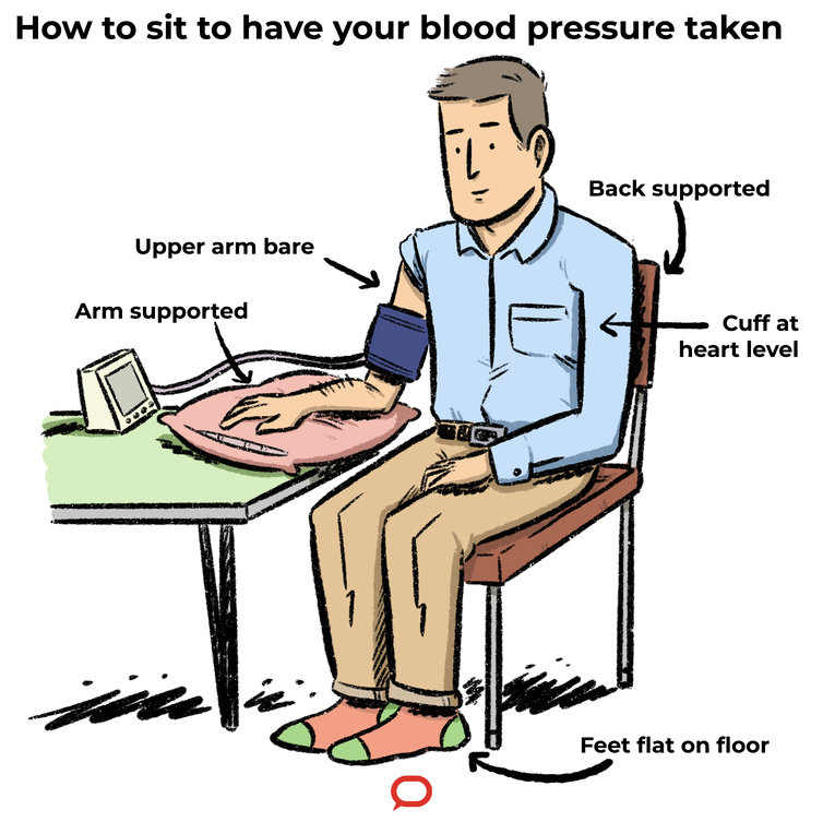 How to manage your blood pressure in isolation