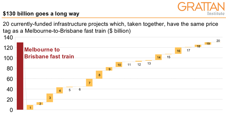 Look beyond a silver bullet train for stimulus