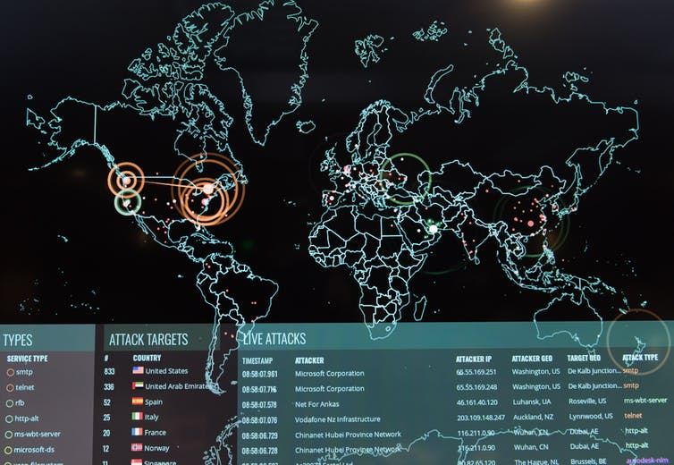 real-time cyber attacks