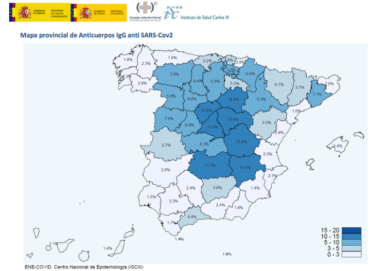 El 5% de los españoles tiene anticuerpos contra el SARS-CoV-2: ¿qué significa