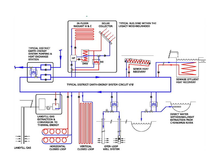 Schematic for building loop system