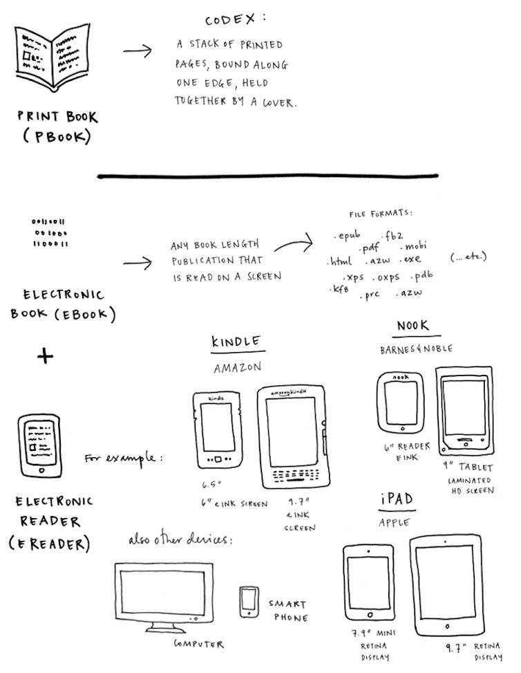 essay on print media vs electronic media