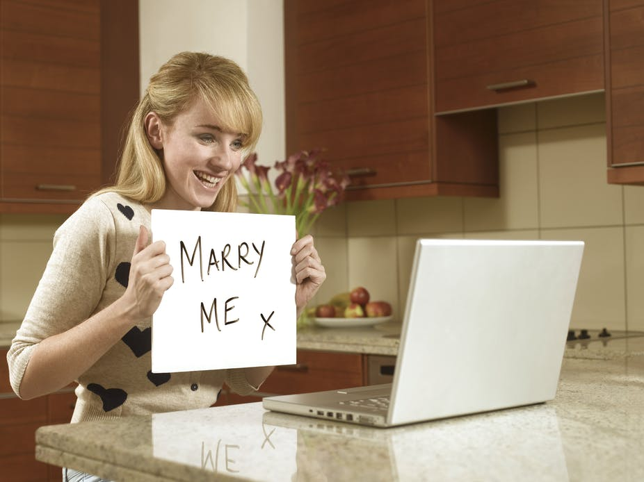 dating sites companies