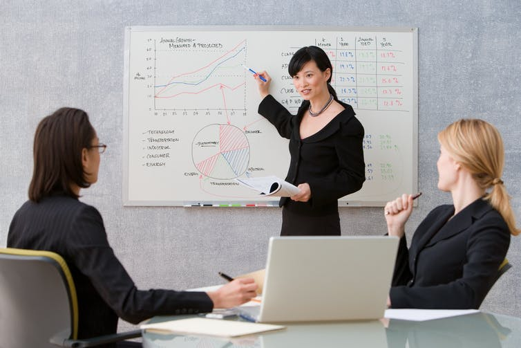 Adding women to corporate boards improves decisions about medical product safety