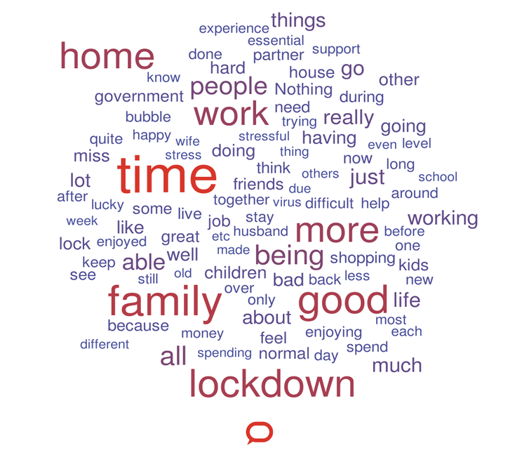 file-20200624-56949-cp0kax.png?ixlib=rb-1.1 Time, family, work – and bored zombies. New Zealanders open up about life in coronavirus lockdown