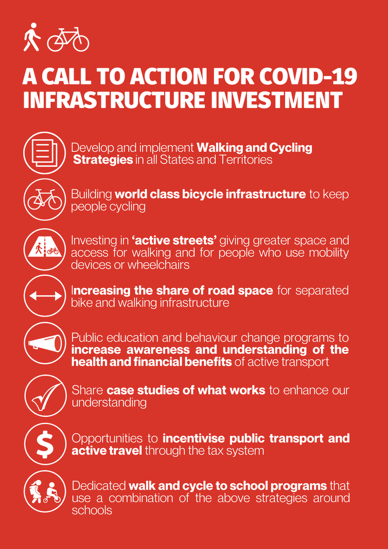 A call to action for COVID-19 Walking and Cycling Infrastructure Investment
