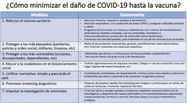 segunda oleada COVID-19