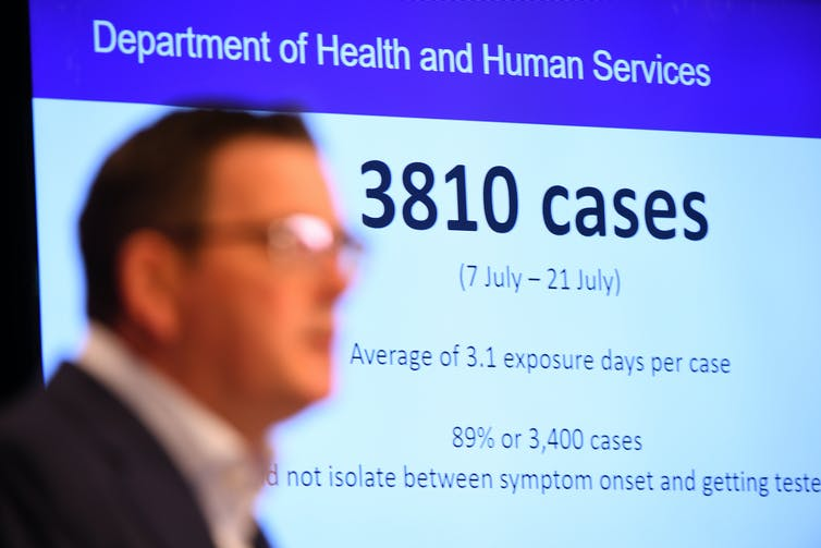 Two weeks into Melbourne's lockdown, why aren't COVID-19 case numbers going down?